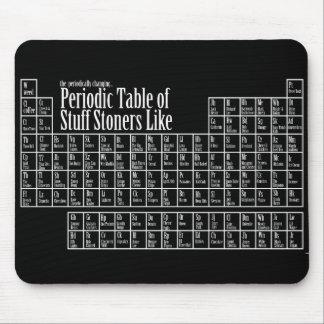 Periodensystem für Entkerner KLECKS Mauspad