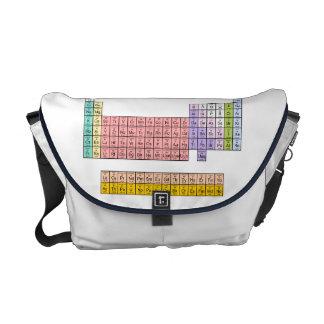 Periodensystem Kurier Taschen