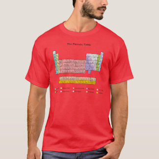 Periodensystem T-Shirt
