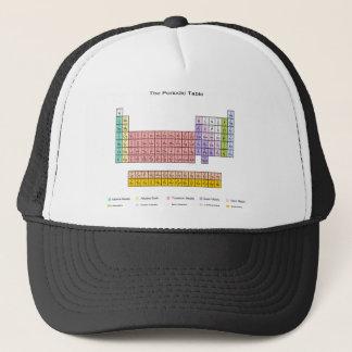 Periodensystem Truckerkappe