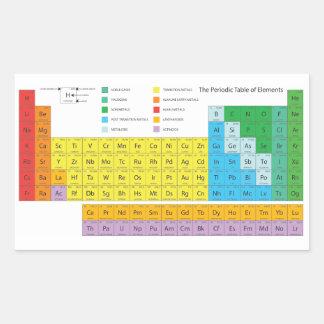 PeriodicTable Aufkleber