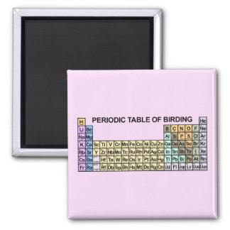 Periodische Tabelle der Vogelbeobachtung Quadratischer Magnet