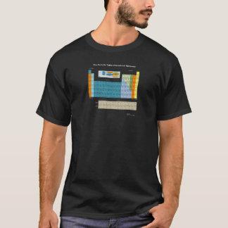Periodische Tabelle des Unsinns-Dunkelheits-T - T-Shirt