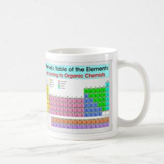 Periodische Tabelle für Bio Chemiker Kaffeetasse