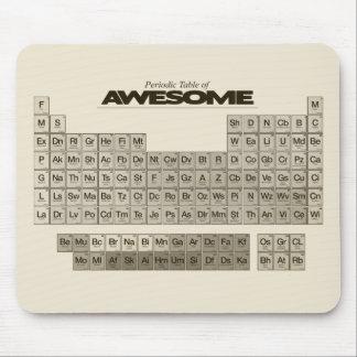 Periodische Tabelle von FANTASTISCHEM Mousepads