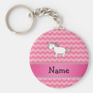 Personalisierte Namensunicornrosasparren Schlüsselband