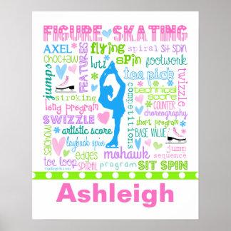 Personalisierte Pastellzahl Skater fasst Poster