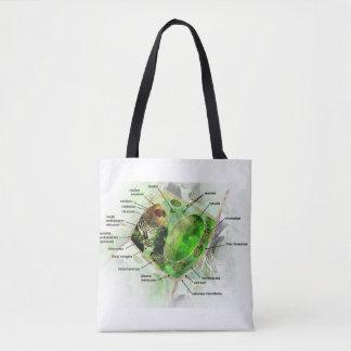 Pflanzen-Zelle Tasche