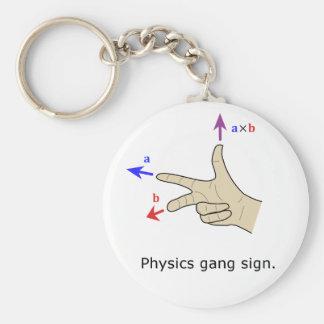 Physikgruppenzeichen Querprodukt der rechten Regel Schlüsselbänder
