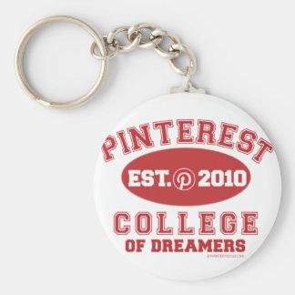Pinterest Uni der Träumer Schlüsselbänder