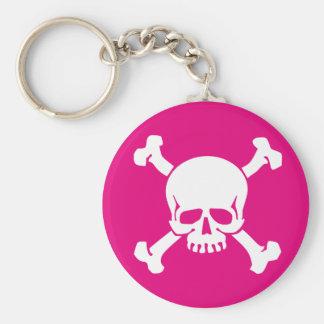 Pirat Schlüsselanhänger