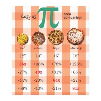 Pizza-PU-Vergleichs-Mathe-Diagramm 3,16 Leinwanddrucke