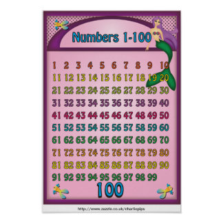 Plakat der Nr.-1-100 mit einer Cartoon-Meerjungfra