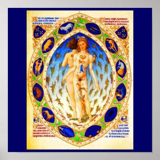 Plakat-Vintage Astrologie Divination-1