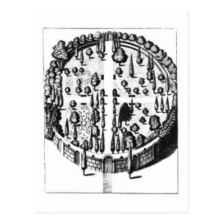 Plan des botanischen Gartens an der Universität Postkarte