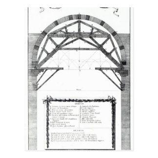 Planen Sie für die Struktur der Haube von St. Postkarte