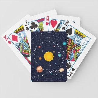 Planeten des Sonnensystems Bicycle Spielkarten