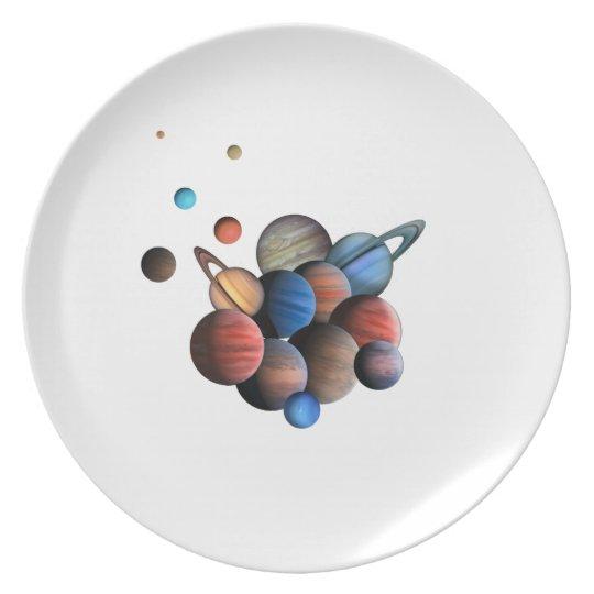Planeten Teller