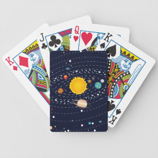 Planeten von Sonnensystem 2 Bicycle Spielkarten