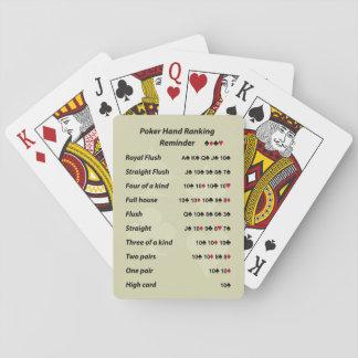 Poker-Handklassifizierungs-Erinnerungs-Entwurf C Spielkarten
