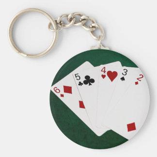 Poker übergibt - gerade - sechs bis zwei schlüsselanhänger