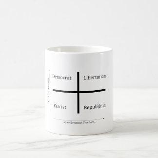 Politische Freiheiten Tasse