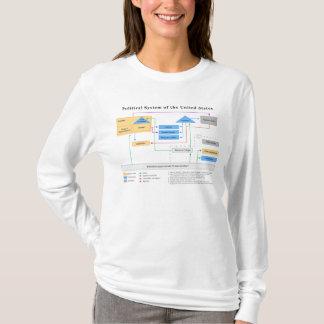Politisches System des Staat-Diagramms T-Shirt