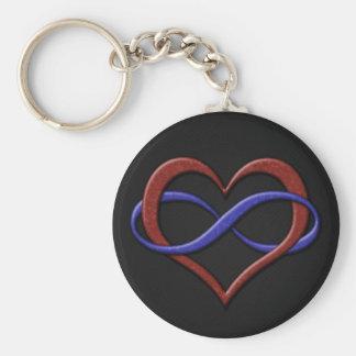 Polyamory Stolz-Unendlichkeits-Herz Schlüsselanhänger