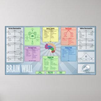 neurotransmitter poster neurotransmitter drucke kunstdrucke. Black Bedroom Furniture Sets. Home Design Ideas