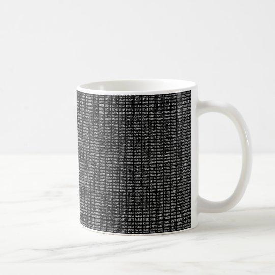 Primzahlen Tasse