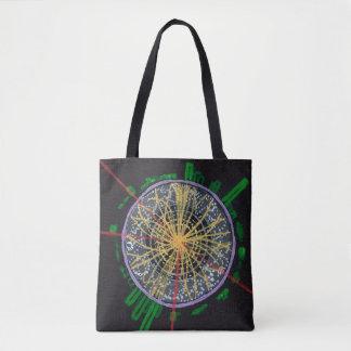 Proton-Zusammenstöße an der LHC doppelseitigen Tasche