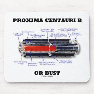 Proxima Centauri b oder Astronomie-Spaß des Mauspads