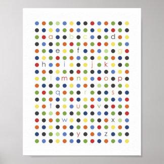 Punkt-Wand-Kunst-Plakat ABCs modernes Poster