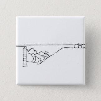 Querschnitt einer Landschaft, von Thomas Mawsons Quadratischer Button 5,1 Cm