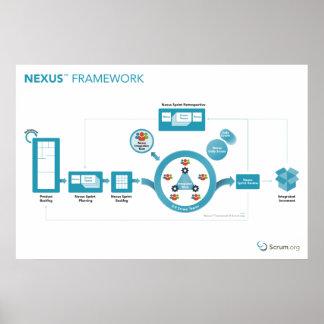 Rahmen-Plakat Scrum.org Nexus™ - 36in x 24in Poster