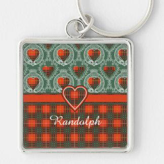 Randolph-Clan karierter schottischer Kilt Tartan Schlüsselanhänger