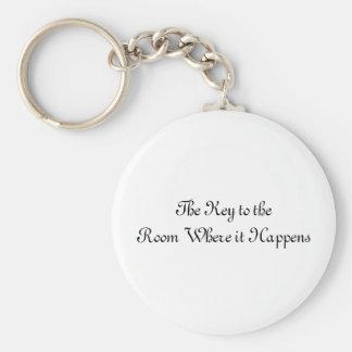 Raum, in dem es Keychain geschieht Schlüsselanhänger
