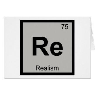 Re - Realismus-Philosophie-Chemie-Periodensystem Karte