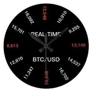 RealzeitBitcoin Preis-Uhr Große Wanduhr