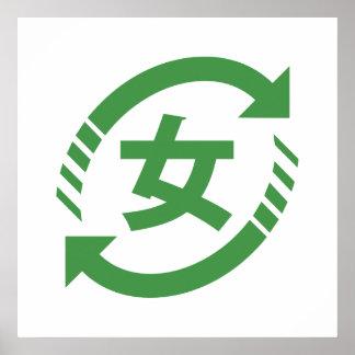 Recyceln Sie japanisches Kanji Nihongo Zeichen der Poster