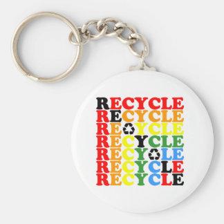 Recyceln Sie Standard Runder Schlüsselanhänger