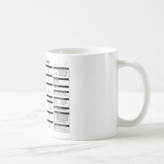 Reguläre Ausdrücke - schnelles BezugsTasse Tasse