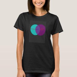 Republikaner: Das Venn Diagramm T-Shirt