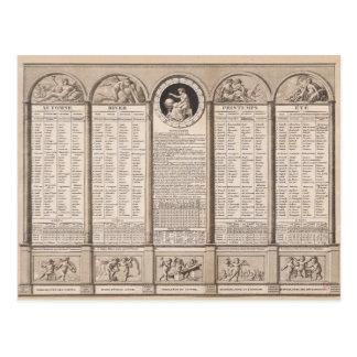 Republikanischer Kalender, 1794 Postkarte