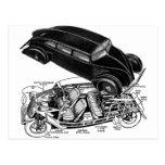 Retro Vintager Autodreißiger jahre Hinter-Motor Postkarten