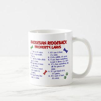 RHODESIAN RIDGEBACK KAFFEETASSE