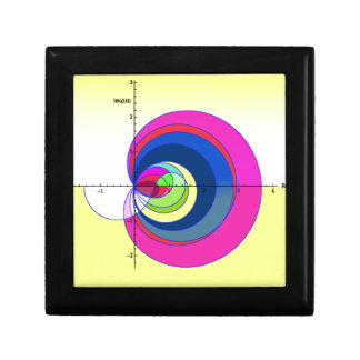 Riemann Zetafunktion yellow.png Kleine Quadratische Schatulle