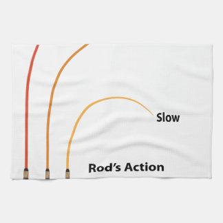 Rod-Aktionsdiagramm-Eigenschaftsvektorillustra Handtuch