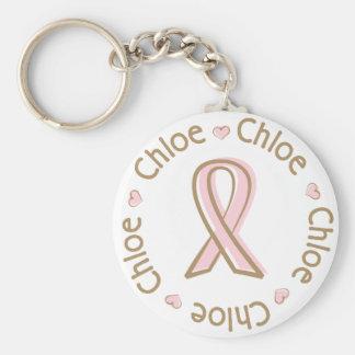 Rosa Band-Brustkrebs-Name Chloe Schlüsselanhänger