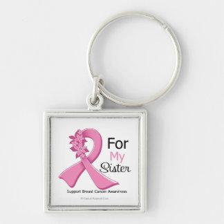 Rosa Band für meine Schwester - Brustkrebs Schlüsselband
